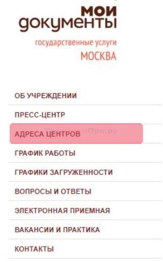 Адреса центров МФЦ